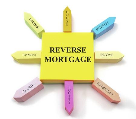 reverse mortgage sticky note