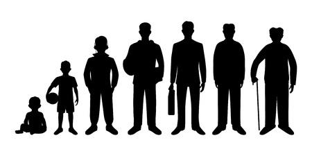 Generation of Men Aging